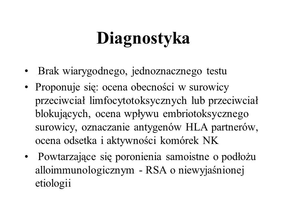 Diagnostyka Brak wiarygodnego, jednoznacznego testu Proponuje się: ocena obecności w surowicy przeciwciał limfocytotoksycznych lub przeciwciał blokujących, ocena wpływu embriotoksycznego surowicy, oznaczanie antygenów HLA partnerów, ocena odsetka i aktywności komórek NK Powtarzające się poronienia samoistne o podłożu alloimmunologicznym - RSA o niewyjaśnionej etiologii