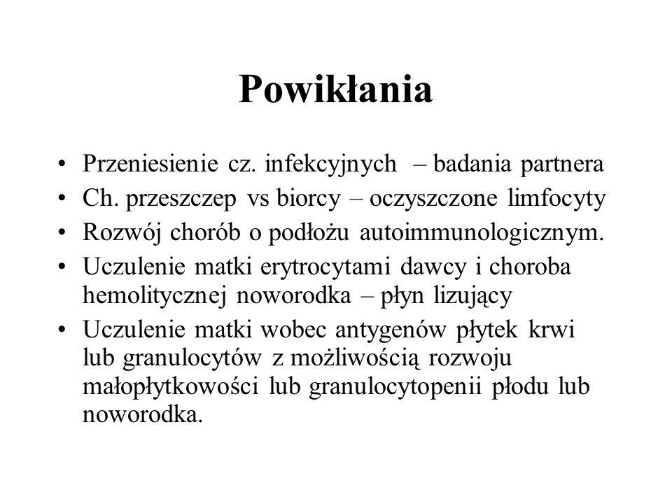 Powikłania Przeniesienie cz. infekcyjnych – badania partnera Ch.