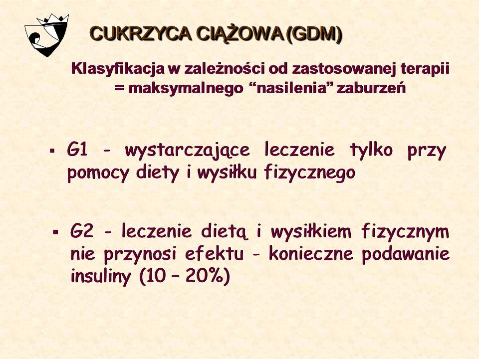 CUKRZYCA CIĘŻARNYCH (GDM) dowolnego stopnia zaburzenia tolerancji glukozy, które po raz pierwszy wystąpiły, bądź zostały rozpoznane w przebiegu ciąży
