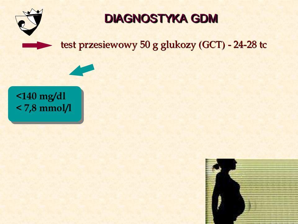 24 – 28 tc - test przesiewowy test doustnego obciążenia 50 g glukozy (GCT) 24 – 28 tc - test przesiewowy test doustnego obciążenia 50 g glukozy (GCT)