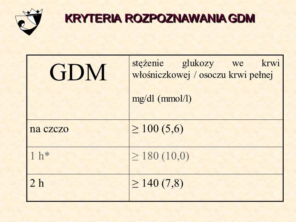 KRYTERIA ROZPOZNAWANIA ZABURZEŃ GOSPODARKI WĘGLOWODANOWEJ stężenie glukozy w osoczu mg/dl (mmol/l) PRAWIDŁOWY WYNIK na czczo w 2-h po obciążeniu < 100