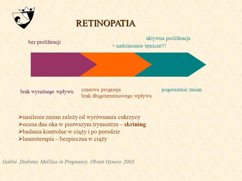 WPŁYW CIĄŻY NA PRZEBIEG CUKRZYCY retinopatia nefropatia chns, kardiomiopatia neuropatia (autonomiczna, obwodowa) rzadko izolowany rodzaj powikłania Zm