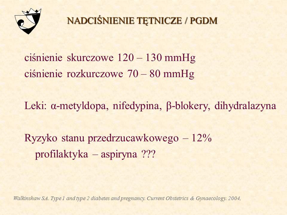 WPŁYW CUKRZYCY NA PRZEBIEG CIĄŻY materiał własny 2000 - 2004 GDM n=1796 PGDM n=132
