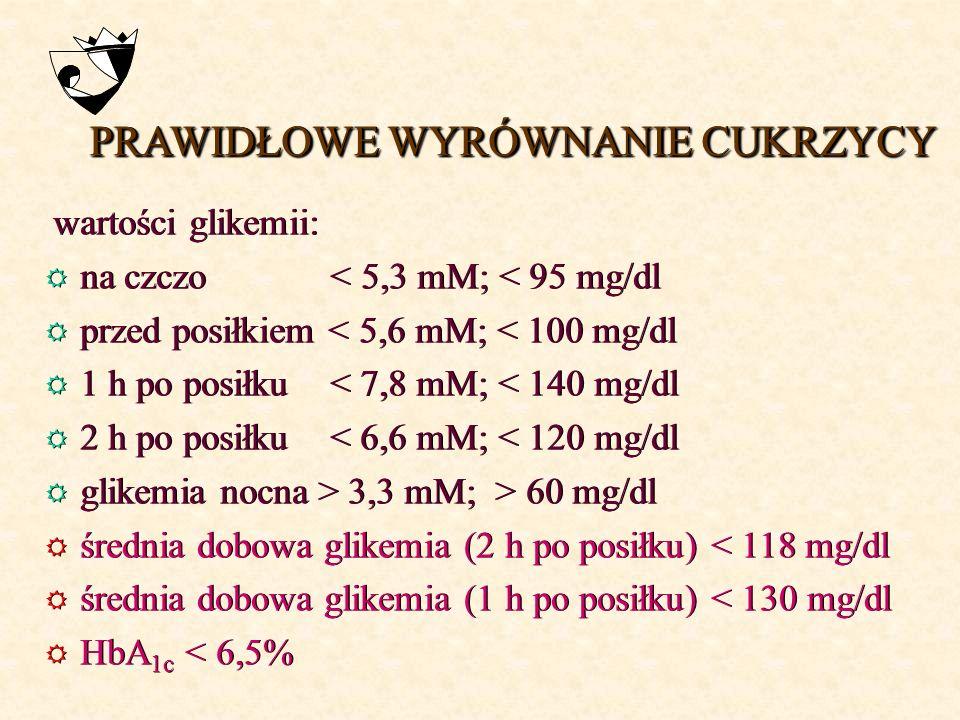 DIETA 30 – 40 kcal/kg30 – 35 kcal/kg24 kcal/kg węglowodany złożone 40 – 50% białko 20% tłuszcze, gł. nienasycone 30 – 40% częste posiłki w małych iloś