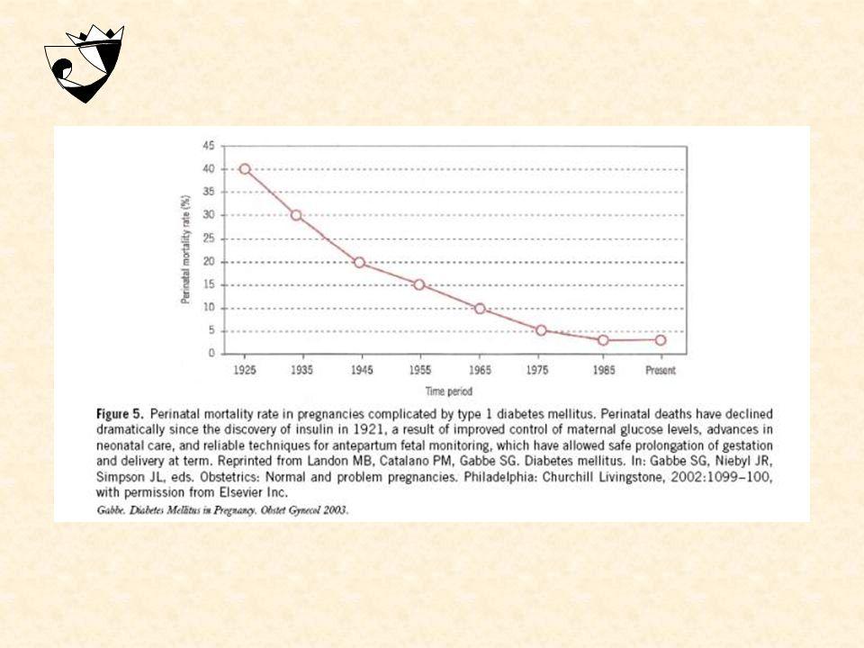 wartości glikemii: R na czczo < 5,3 mM; < 95 mg/dl R przed posiłkiem < 5,6 mM; < 100 mg/dl R 1 h po posiłku < 7,8 mM; < 140 mg/dl R 2 h po posiłku < 6