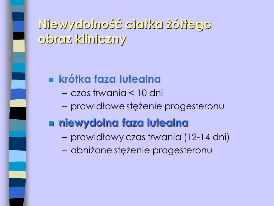 Niewydolność ciałka żółtego obraz kliniczny n krótka faza lutealna –czas trwania < 10 dni –prawidłowe stężenie progesteronu n niewydolna faza lutealna