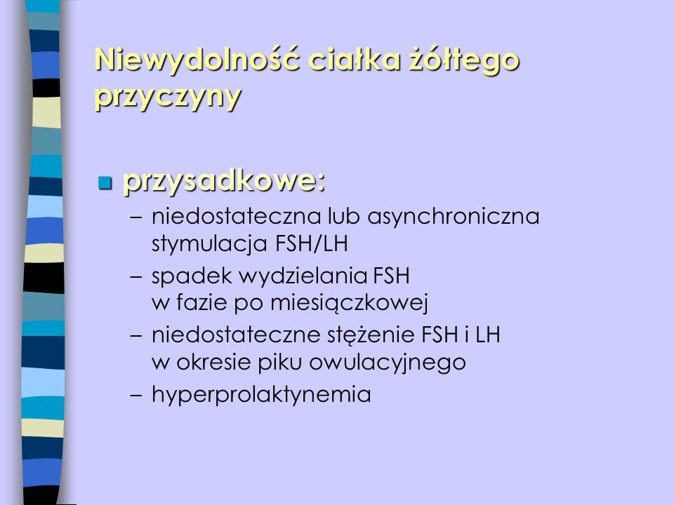 n przysadkowe: –niedostateczna lub asynchroniczna stymulacja FSH/LH –spadek wydzielania FSH w fazie po miesiączkowej –niedostateczne stężenie FSH i LH