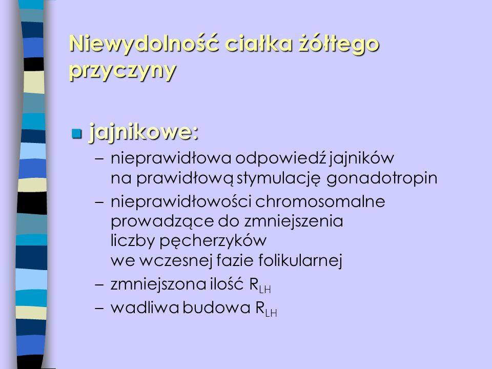 n jajnikowe: –nieprawidłowa odpowiedź jajników na prawidłową stymulację gonadotropin –nieprawidłowości chromosomalne prowadzące do zmniejszenia liczby