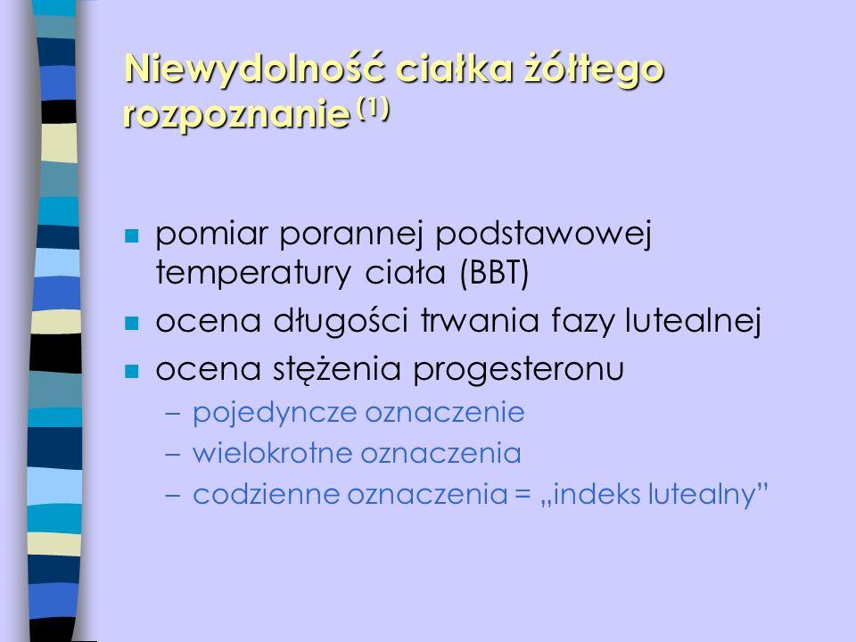 n pomiar porannej podstawowej temperatury ciała (BBT) n ocena długości trwania fazy lutealnej n ocena stężenia progesteronu –pojedyncze oznaczenie –wi