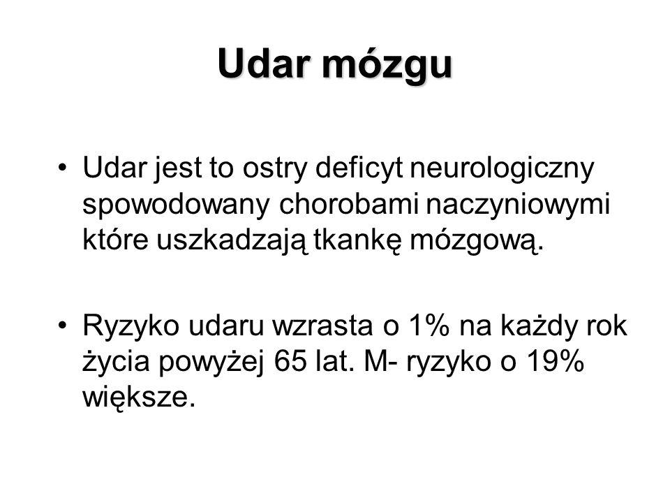 Udar mózgu Udar jest to ostry deficyt neurologiczny spowodowany chorobami naczyniowymi które uszkadzają tkankę mózgową. Ryzyko udaru wzrasta o 1% na k