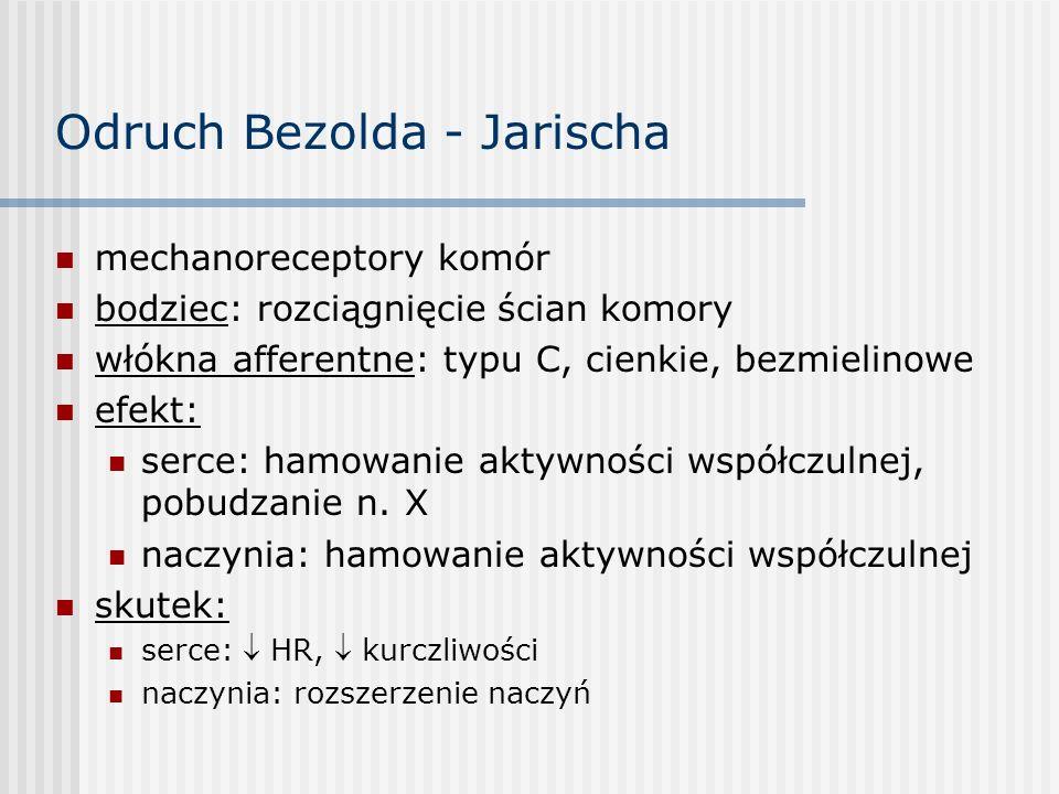 Odruch Bezolda - Jarischa mechanoreceptory komór bodziec: rozciągnięcie ścian komory włókna afferentne: typu C, cienkie, bezmielinowe efekt: serce: hamowanie aktywności współczulnej, pobudzanie n.