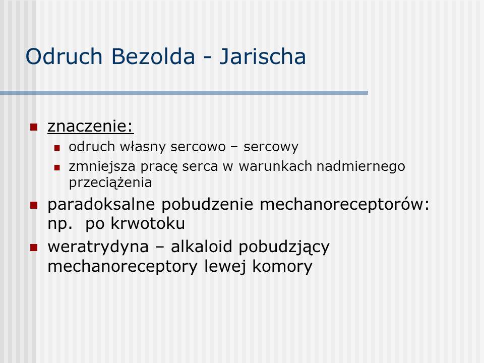 Odruch Bezolda - Jarischa znaczenie: odruch własny sercowo – sercowy zmniejsza pracę serca w warunkach nadmiernego przeciążenia paradoksalne pobudzenie mechanoreceptorów: np.