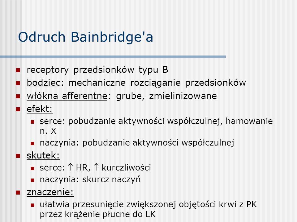 Odruch Bainbridge a receptory przedsionków typu B bodziec: mechaniczne rozciąganie przedsionków włókna afferentne: grube, zmielinizowane efekt: serce: pobudzanie aktywności współczulnej, hamowanie n.