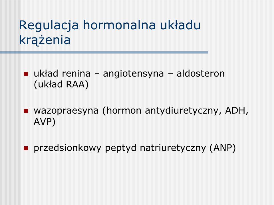 Regulacja hormonalna układu krążenia układ renina – angiotensyna – aldosteron (układ RAA) wazopraesyna (hormon antydiuretyczny, ADH, AVP) przedsionkowy peptyd natriuretyczny (ANP)