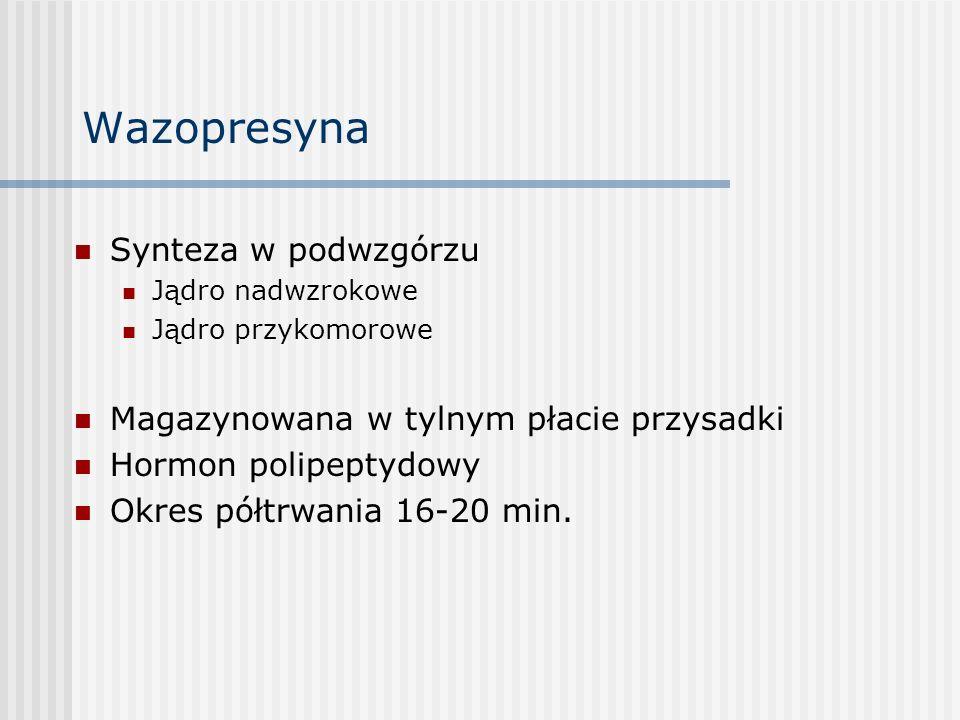 Wazopresyna Synteza w podwzgórzu Jądro nadwzrokowe Jądro przykomorowe Magazynowana w tylnym płacie przysadki Hormon polipeptydowy Okres półtrwania 16-20 min.
