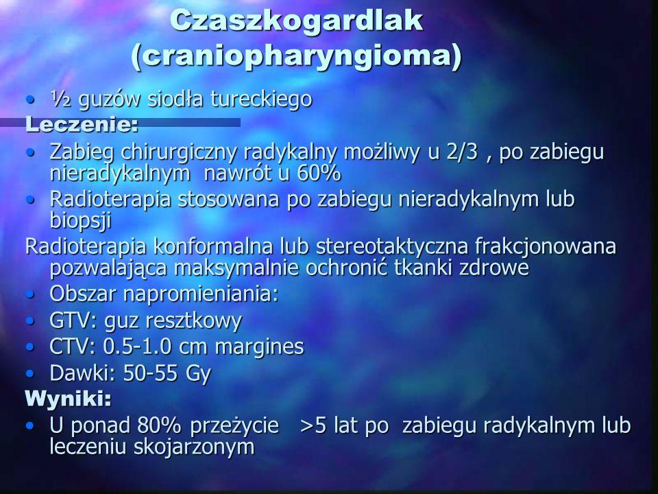 Czaszkogardlak (craniopharyngioma) ½ guzów siodła tureckiego½ guzów siodła tureckiegoLeczenie: Zabieg chirurgiczny radykalny możliwy u 2/3, po zabiegu nieradykalnym nawrót u 60%Zabieg chirurgiczny radykalny możliwy u 2/3, po zabiegu nieradykalnym nawrót u 60% Radioterapia stosowana po zabiegu nieradykalnym lub biopsjiRadioterapia stosowana po zabiegu nieradykalnym lub biopsji Radioterapia konformalna lub stereotaktyczna frakcjonowana pozwalająca maksymalnie ochronić tkanki zdrowe Obszar napromieniania:Obszar napromieniania: GTV: guz resztkowyGTV: guz resztkowy CTV: 0.5-1.0 cm marginesCTV: 0.5-1.0 cm margines Dawki: 50-55 GyDawki: 50-55 GyWyniki: U ponad 80% przeżycie >5 lat po zabiegu radykalnym lub leczeniu skojarzonymU ponad 80% przeżycie >5 lat po zabiegu radykalnym lub leczeniu skojarzonym