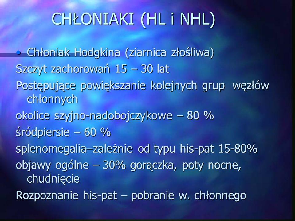 CHŁONIAKI (HL i NHL) Chłoniak Hodgkina (ziarnica złośliwa)Chłoniak Hodgkina (ziarnica złośliwa) Szczyt zachorowań 15 – 30 lat Postępujące powiększanie