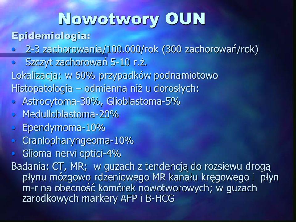 Gwiaździaki( Astrocytoma LG) Lokalizacja: móżdżek, półkule, wzgórze, drogi wzrokowe, pień mózguLokalizacja: móżdżek, półkule, wzgórze, drogi wzrokowe, pień mózgu Histopatologia: astrocytoma pilocyticum, fibrillare, diffusumHistopatologia: astrocytoma pilocyticum, fibrillare, diffusum Leczenie:Leczenie: Obserwacja w bezobjawowych guzach nerwów wzrokowychObserwacja w bezobjawowych guzach nerwów wzrokowych Operacja radykalna – leczenie samodzielneOperacja radykalna – leczenie samodzielne Radioterapia na obszar guza pierwotnego z 1 cm marginesu w przypadku operacji częściowej, nawrotu, lokalizacji nieoperacyjnej guzaRadioterapia na obszar guza pierwotnego z 1 cm marginesu w przypadku operacji częściowej, nawrotu, lokalizacji nieoperacyjnej guza Chemioterapia u małych dzieci < 5 lat jako odroczenie leczenia napromienianiemChemioterapia u małych dzieci < 5 lat jako odroczenie leczenia napromienianiem