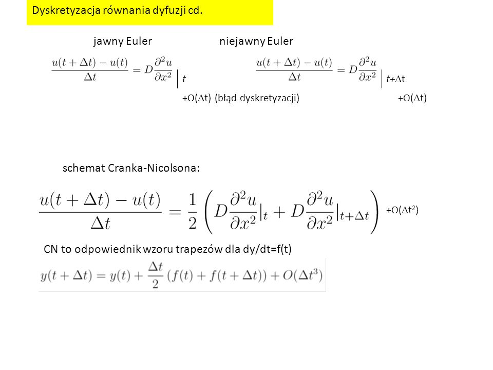 t t+  t jawny Euler niejawny Euler schemat Cranka-Nicolsona: CN to odpowiednik wzoru trapezów dla dy/dt=f(t) +O(  t) (błąd dyskretyzacji)+O(  t) +O(  t 2 ) Schemat CN – niejawny, bez ograniczenia na krok czasowy ze względu na stabilność, drugi rząd dokładności dla równania adwekcji – poznaliśmy schemat jawny tego samego rzędu dokładności, który powstaje przy inaczej wprowadzonej dyskretyzacji czasu.