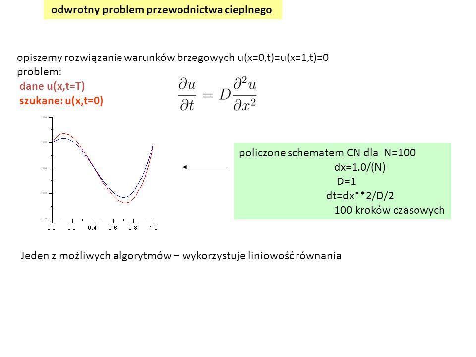 opiszemy rozwiązanie warunków brzegowych u(x=0,t)=u(x=1,t)=0 problem: dane u(x,t=T) szukane: u(x,t=0) Jeden z możliwych algorytmów – wykorzystuje lini