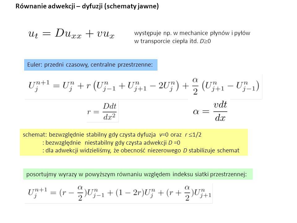 Równanie adwekcji – dyfuzji (schematy jawne) występuje np. w mechanice płynów i pyłów w transporcie ciepła itd. D  0 Euler: przedni czasowy, centraln