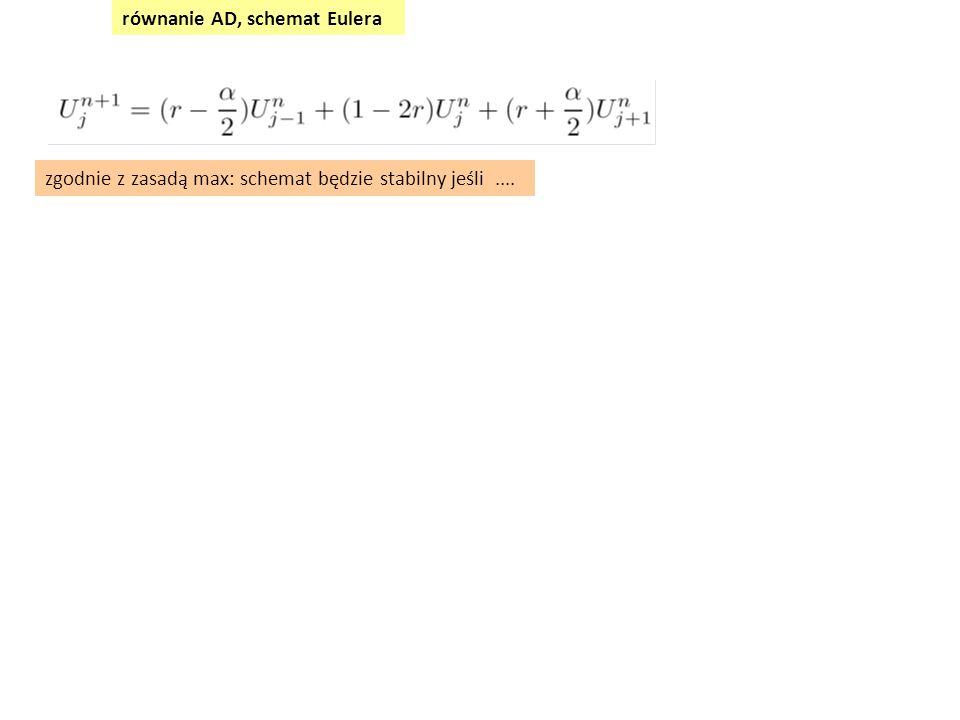 zgodnie z zasadą max: schemat będzie stabilny jeśli.... równanie AD, schemat Eulera