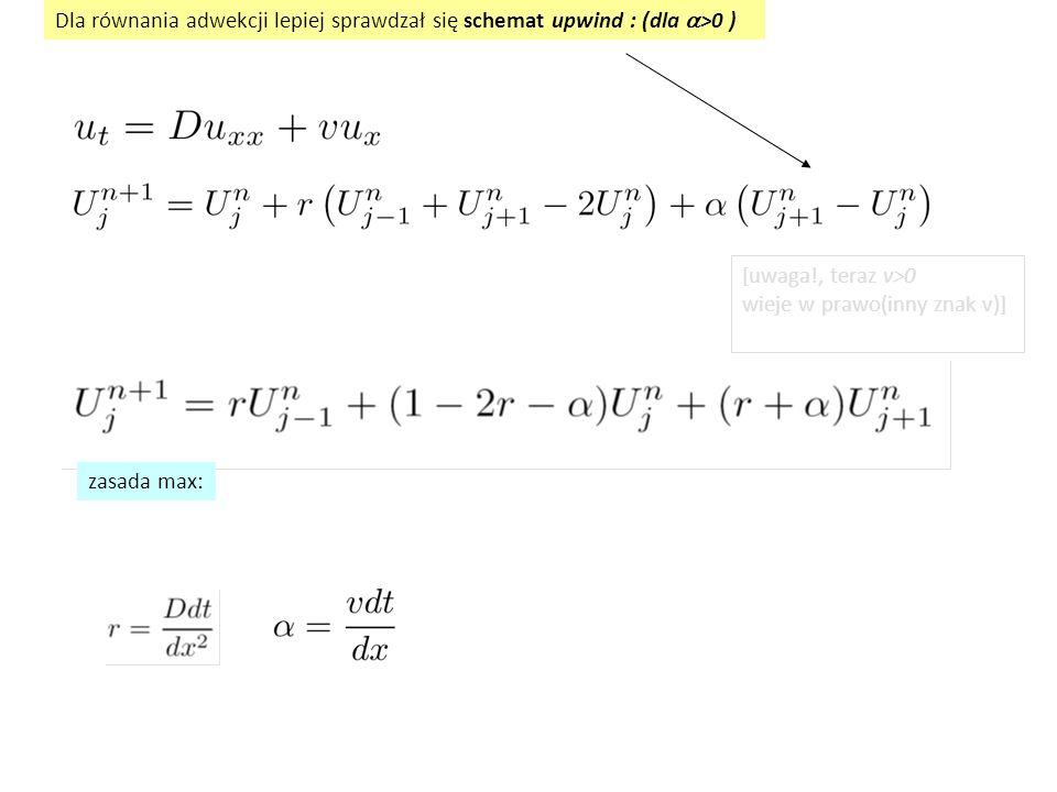 Dla równania adwekcji lepiej sprawdzał się schemat upwind : (dla  >0 ) [uwaga!, teraz v>0 wieje w prawo(inny znak v)] zasada max: