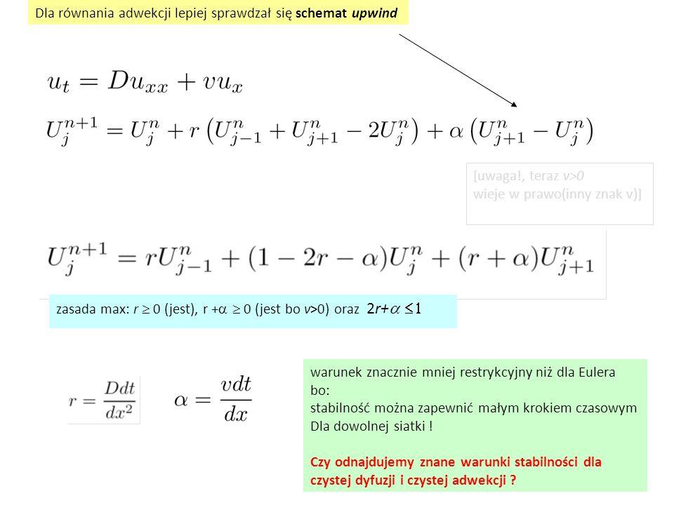 Dla równania adwekcji lepiej sprawdzał się schemat upwind [uwaga!, teraz v>0 wieje w prawo(inny znak v)] zasada max: r  0 (jest), r +  0 (jest bo