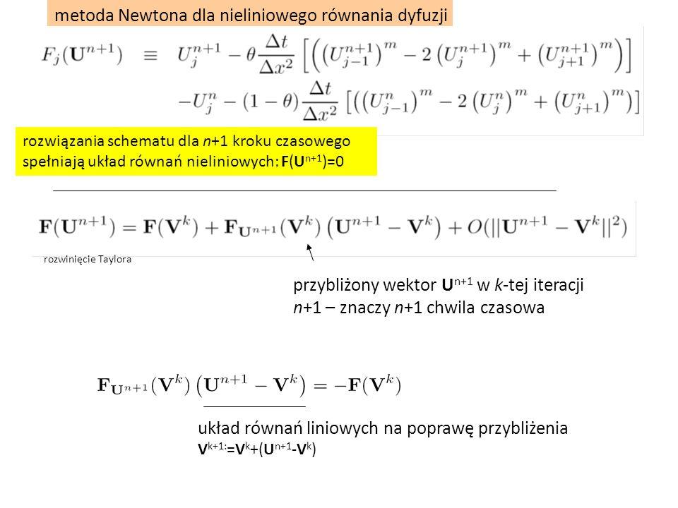 metoda Newtona dla nieliniowego równania dyfuzji przybliżony wektor U n+1 w k-tej iteracji n+1 – znaczy n+1 chwila czasowa układ równań liniowych na p
