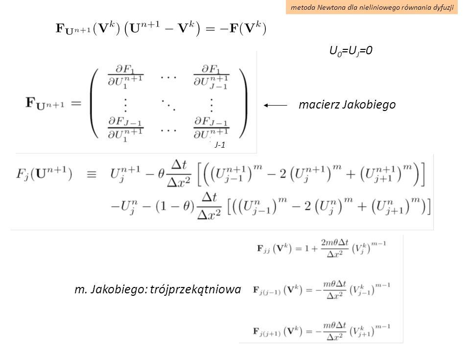 macierz Jakobiego U 0 =U J =0 m. Jakobiego: trójprzekątniowa metoda Newtona dla nieliniowego równania dyfuzji J-1