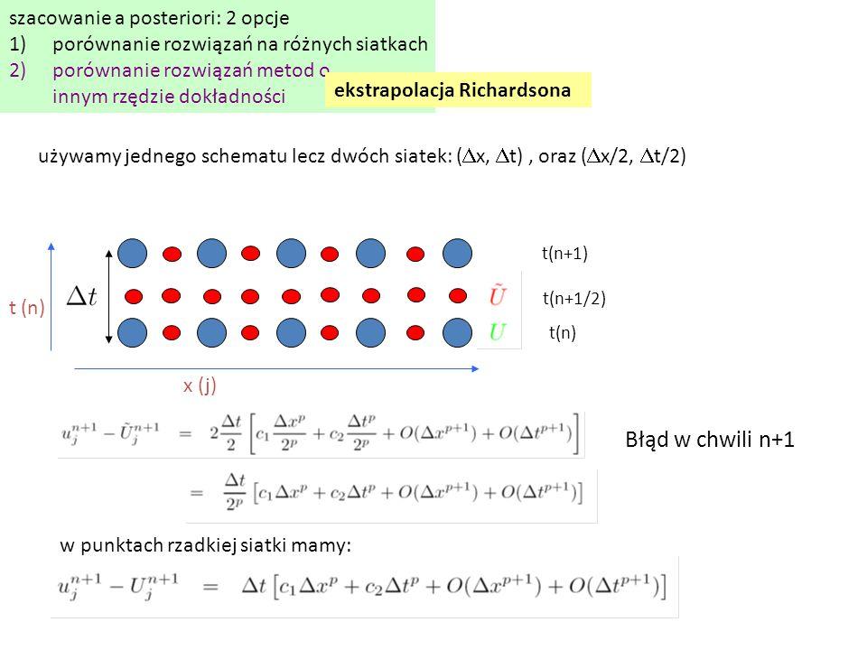 szacowanie a posteriori: 2 opcje 1)porównanie rozwiązań na różnych siatkach 2)porównanie rozwiązań metod o innym rzędzie dokładności ekstrapolacja Ric