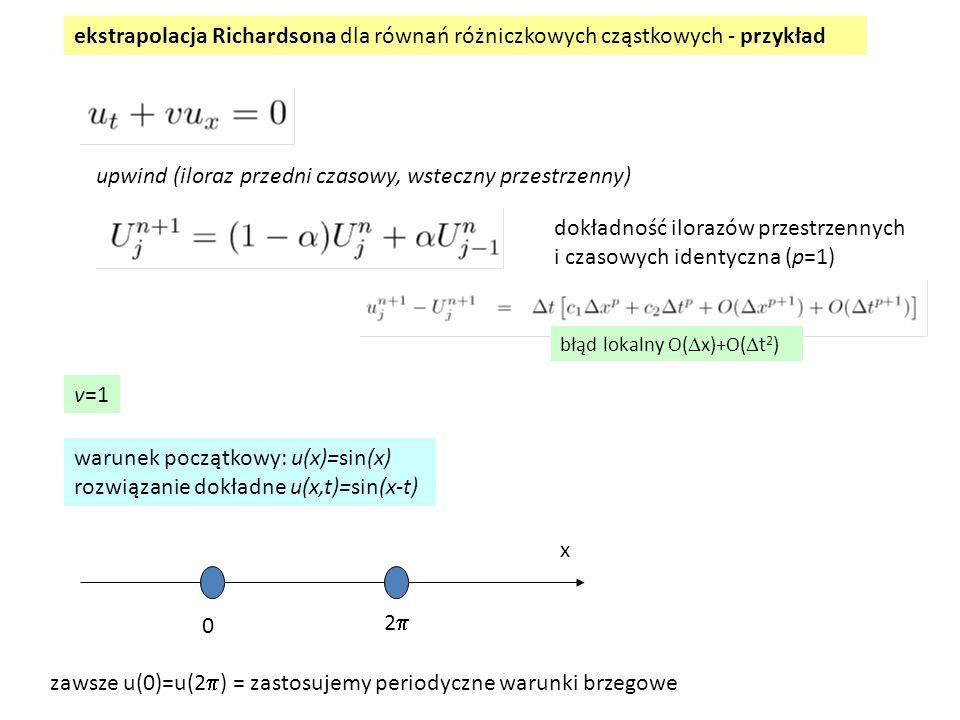 ekstrapolacja Richardsona dla równań różniczkowych cząstkowych - przykład upwind (iloraz przedni czasowy, wsteczny przestrzenny) v=1 dokładność iloraz