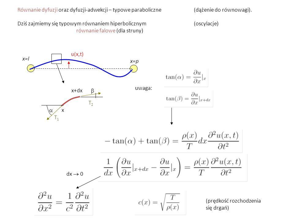 Równanie dyfuzji oraz dyfuzji-adwekcji – typowe paraboliczne (dążenie do równowagi). Dziś zajmiemy się typowym równaniem hiperbolicznym (oscylacje) ró