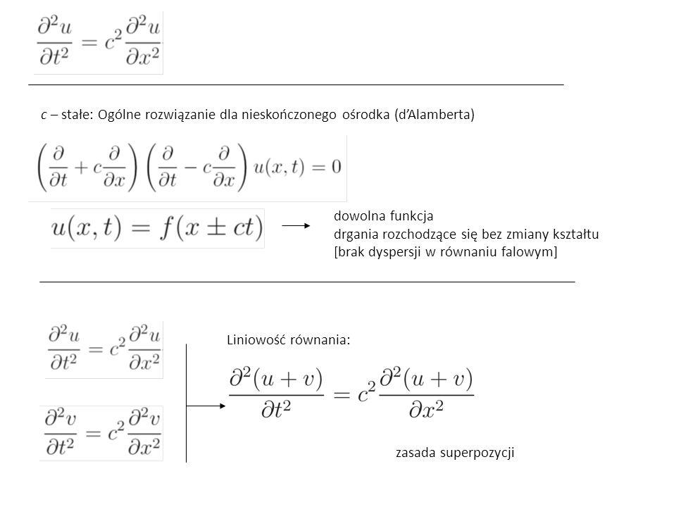 c – stałe: Ogólne rozwiązanie dla nieskończonego ośrodka (d'Alamberta) dowolna funkcja drgania rozchodzące się bez zmiany kształtu [brak dyspersji w r