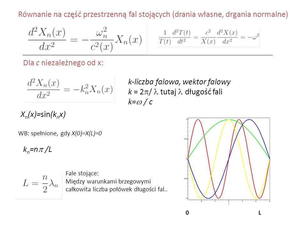 Równanie na część przestrzenną fal stojących (drania własne, drgania normalne) WB: spełnione, gdy X(0)=X(L)=0 Dla c niezależnego od x: k-liczba falowa