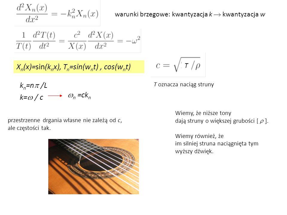 n =ck n k n =n  /L T oznacza naciąg struny k=  / c Wiemy, że niższe tony dają struny o większej grubości [  Wiemy również, że im silniej str