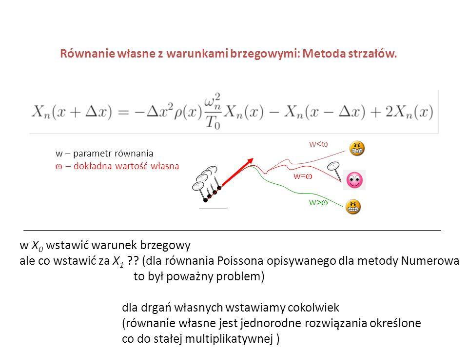 Równanie własne z warunkami brzegowymi: Metoda strzałów. w=  w>  w<  w – parametr równania  dokładna wartość własna w X 0 wstawić warunek brzeg