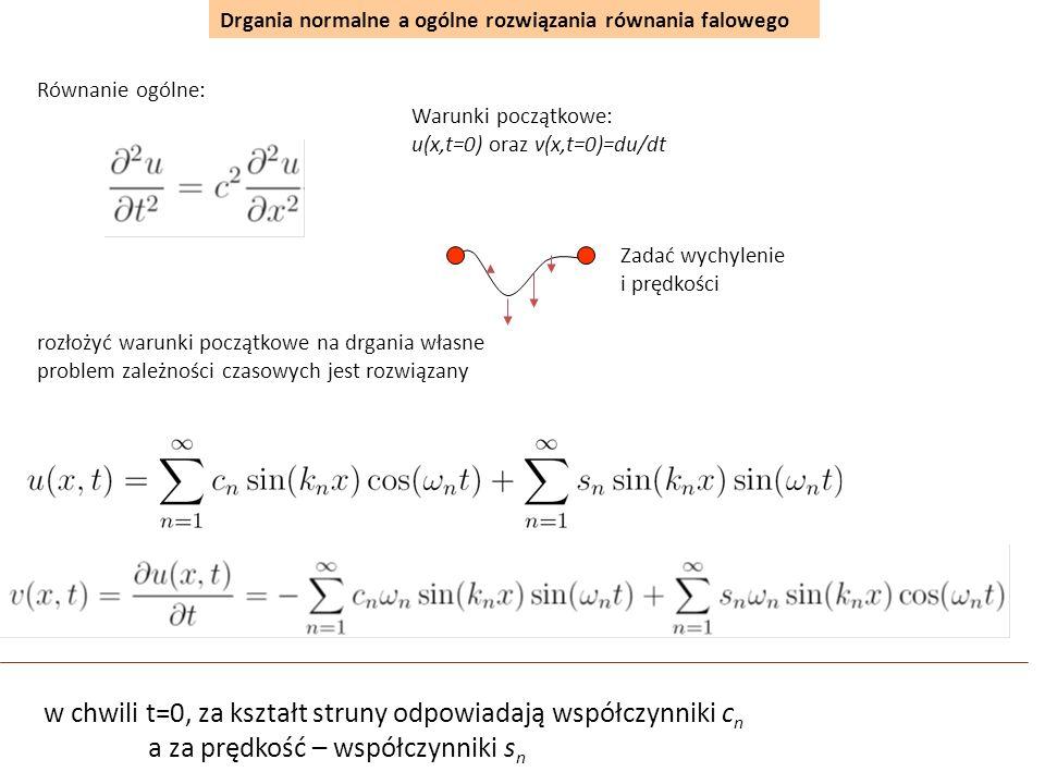 Drgania normalne a ogólne rozwiązania równania falowego Równanie ogólne: rozłożyć warunki początkowe na drgania własne problem zależności czasowych je