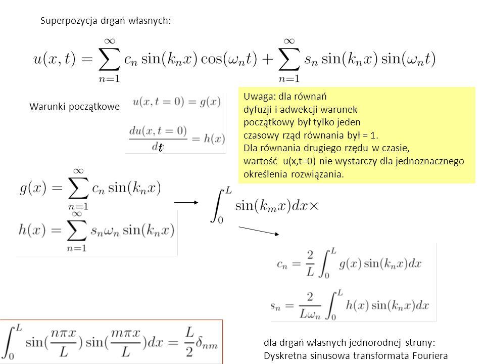 Warunki początkowe Superpozycja drgań własnych: dla drgań własnych jednorodnej struny: Dyskretna sinusowa transformata Fouriera Uwaga: dla równań dyfu