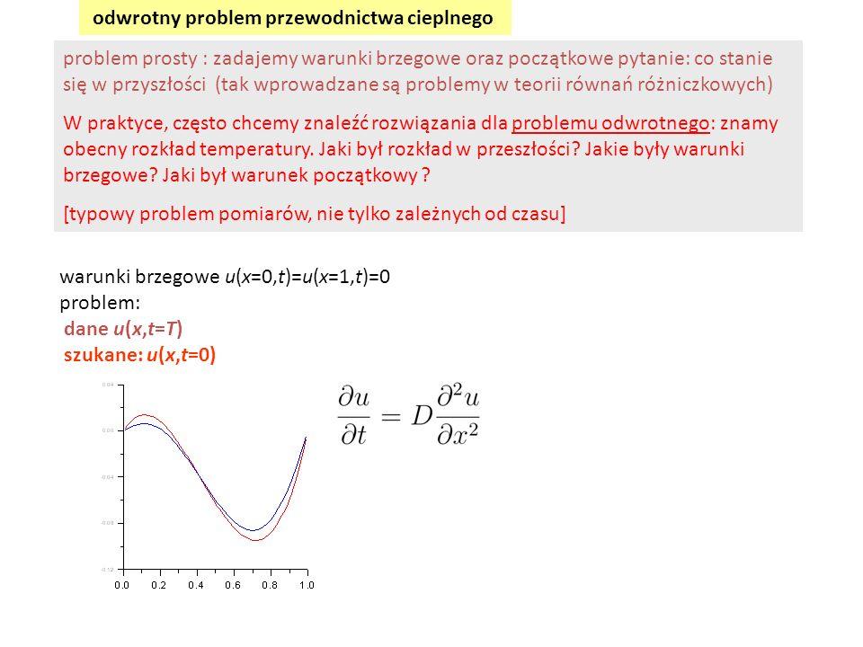 odwrotny problem przewodnictwa cieplnego warunki brzegowe u(x=0,t)=u(x=1,t)=0 problem: dane u(x,t=T) szukane: u(x,t=0) problem prosty : zadajemy warun