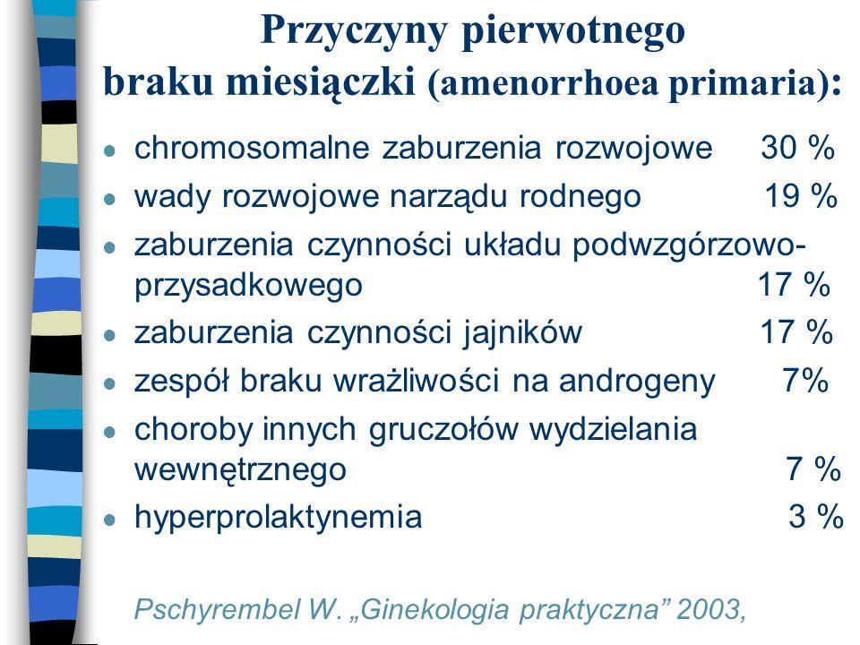 Przyczyny pierwotnego braku miesiączki (amenorrhoea primaria) : l chromosomalne zaburzenia rozwojowe 30 % l wady rozwojowe narządu rodnego 19 % l zabu