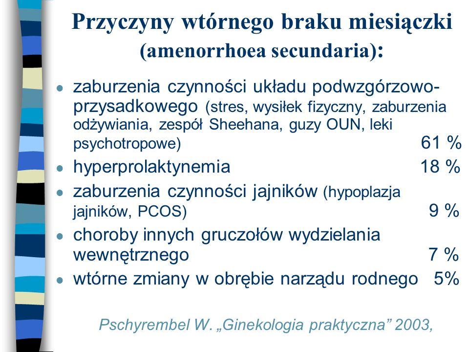 Przyczyny wtórnego braku miesiączki (amenorrhoea secundaria) : l zaburzenia czynności układu podwzgórzowo- przysadkowego (stres, wysiłek fizyczny, zab