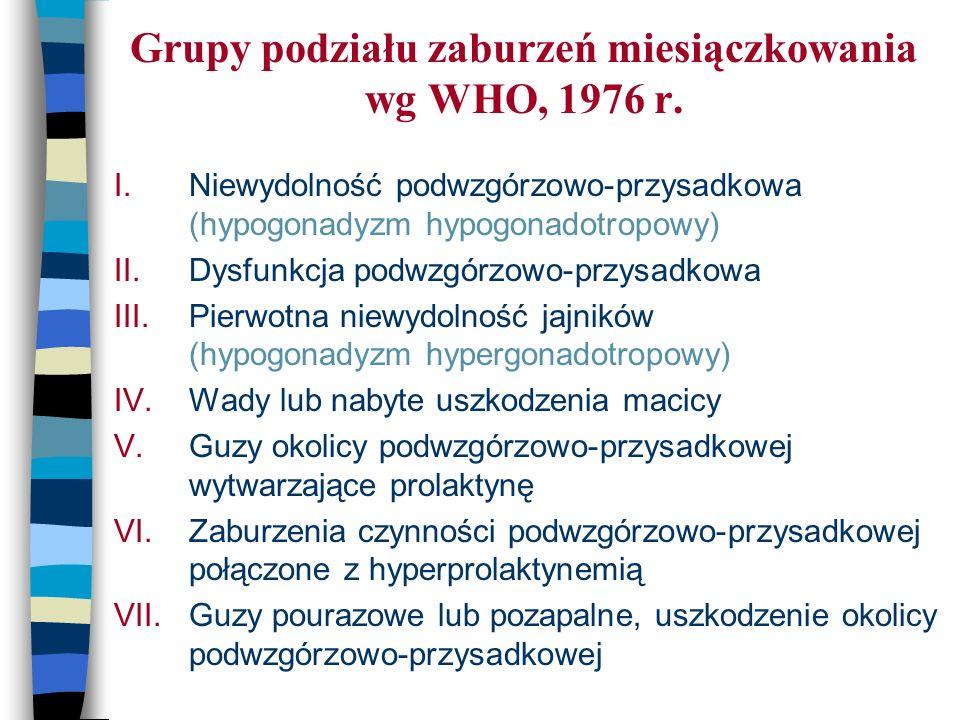 Grupy podziału zaburzeń miesiączkowania wg WHO, 1976 r. I.Niewydolność podwzgórzowo-przysadkowa (hypogonadyzm hypogonadotropowy) II.Dysfunkcja podwzgó