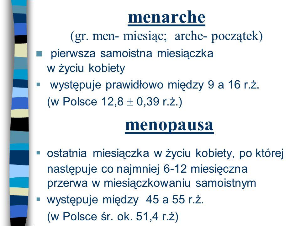menarche (gr. men- miesiąc; arche- początek) n pierwsza samoistna miesiączka w życiu kobiety  występuje prawidłowo między 9 a 16 r.ż. n (w Polsce 12,