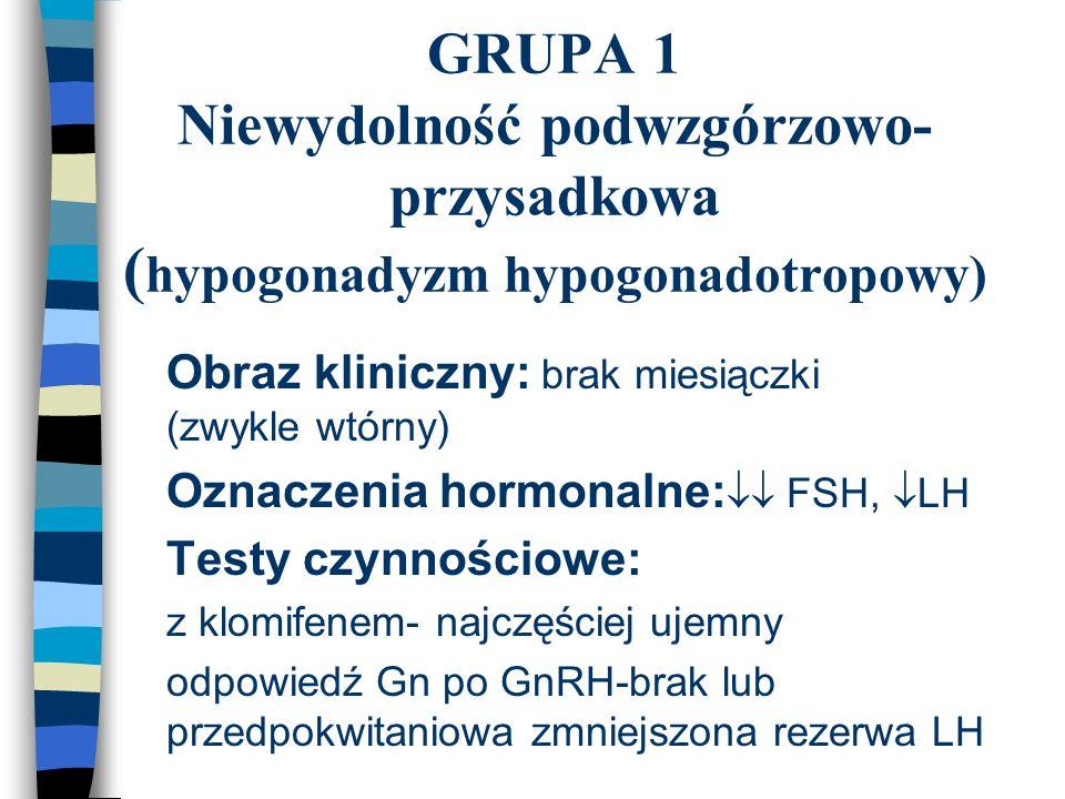 GRUPA 1 Niewydolność podwzgórzowo- przysadkowa ( hypogonadyzm hypogonadotropowy) n Obraz kliniczny: brak miesiączki (zwykle wtórny) n Oznaczenia hormo