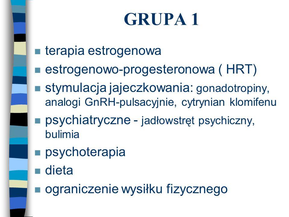 GRUPA 1 n terapia estrogenowa n estrogenowo-progesteronowa ( HRT) n stymulacja jajeczkowania: gonadotropiny, analogi GnRH-pulsacyjnie, cytrynian klomi