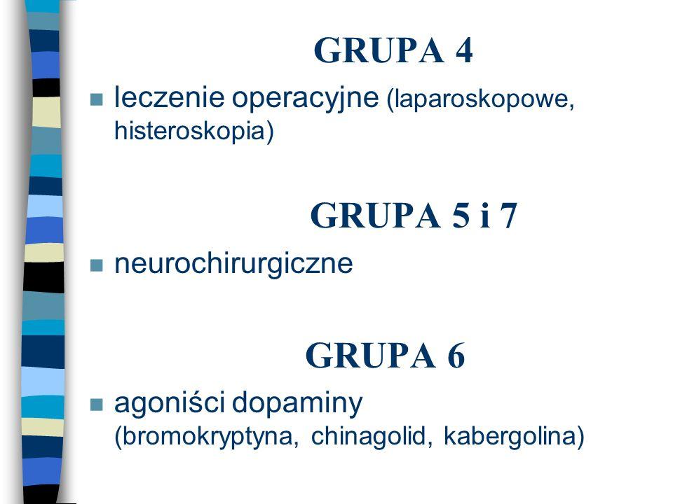 GRUPA 4 n leczenie operacyjne (laparoskopowe, histeroskopia) GRUPA 5 i 7 n neurochirurgiczne GRUPA 6 n agoniści dopaminy (bromokryptyna, chinagolid, k