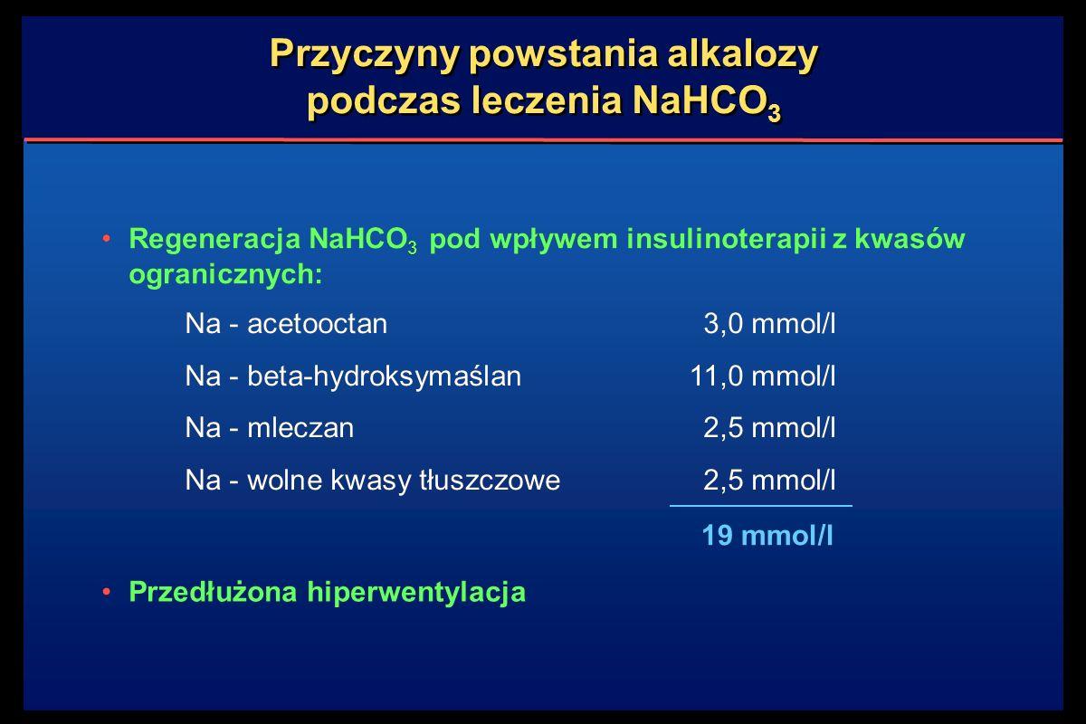 Przyczyny powstania alkalozy podczas leczenia NaHCO 3 Regeneracja NaHCO 3 pod wpływem insulinoterapii z kwasów ogranicznych: Przedłużona hiperwentylacja Na - acetooctan3,0 mmol/l Na - beta-hydroksymaślan11,0 mmol/l Na - mleczan2,5 mmol/l Na - wolne kwasy tłuszczowe2,5 mmol/l Na - acetooctan3,0 mmol/l Na - beta-hydroksymaślan11,0 mmol/l Na - mleczan2,5 mmol/l Na - wolne kwasy tłuszczowe2,5 mmol/l 19 mmol/l