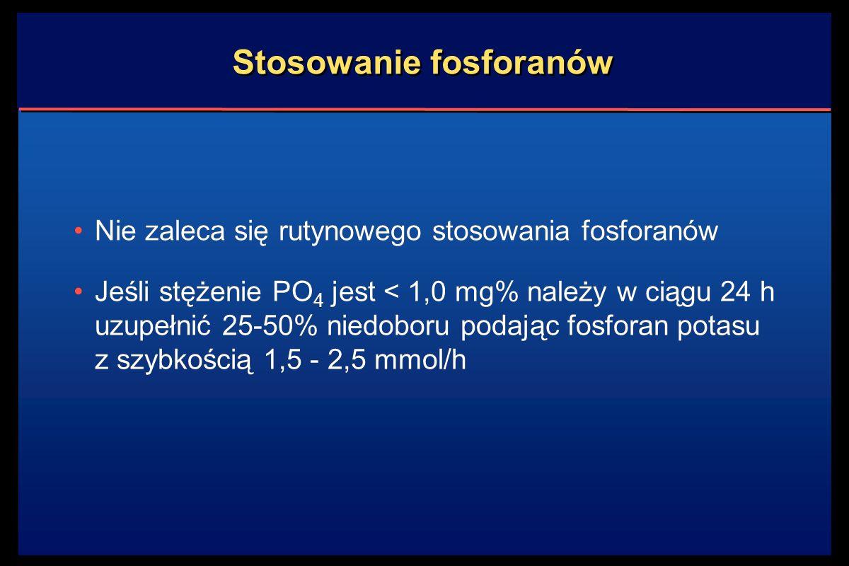 Stosowanie fosforanów Nie zaleca się rutynowego stosowania fosforanów Jeśli stężenie PO 4 jest < 1,0 mg% należy w ciągu 24 h uzupełnić 25-50% niedoboru podając fosforan potasu z szybkością 1,5 - 2,5 mmol/h Nie zaleca się rutynowego stosowania fosforanów Jeśli stężenie PO 4 jest < 1,0 mg% należy w ciągu 24 h uzupełnić 25-50% niedoboru podając fosforan potasu z szybkością 1,5 - 2,5 mmol/h