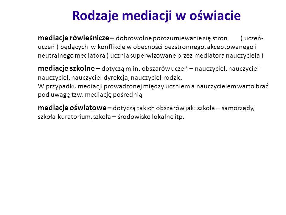 Rodzaje mediacji w oświacie mediacje rówieśnicze – dobrowolne porozumiewanie się stron ( uczeń- uczeń ) będących w konflikcie w obecności bezstronnego